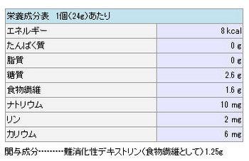 マンナンライフのララクラッシュ05.JPG